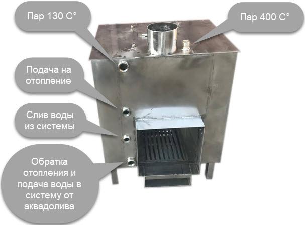 Монтаж АкваБлек